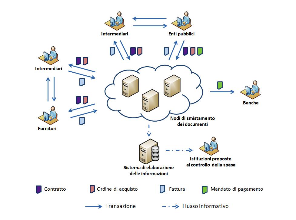 C:\Users\Trimarchi\AppData\Local\Microsoft\Windows\INetCache\Content.Word\Nuova immagine (122).bmp