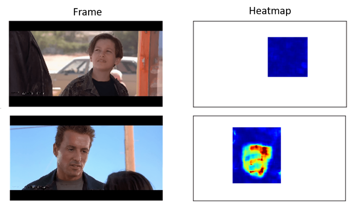 np video heatmap